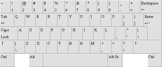 keyboard symbols names and functions pdf