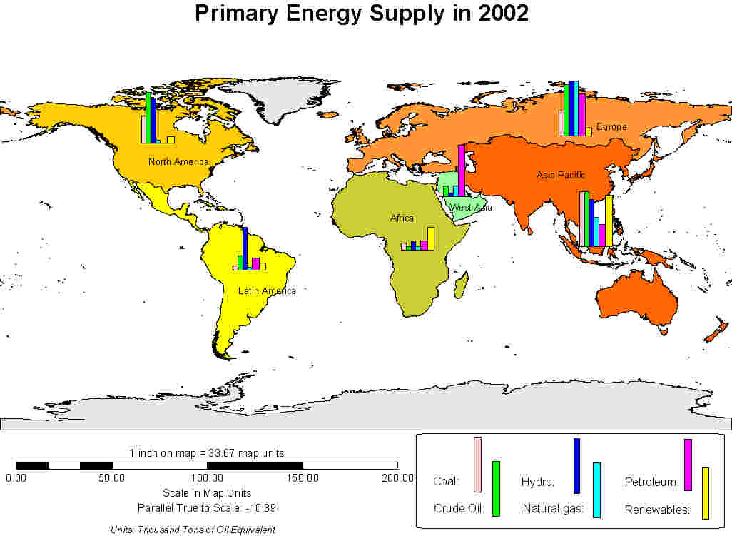 Conclusion of solar energy source