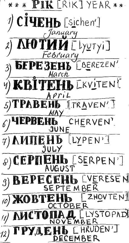 Names Of Months In Ukrainian With Transliterations